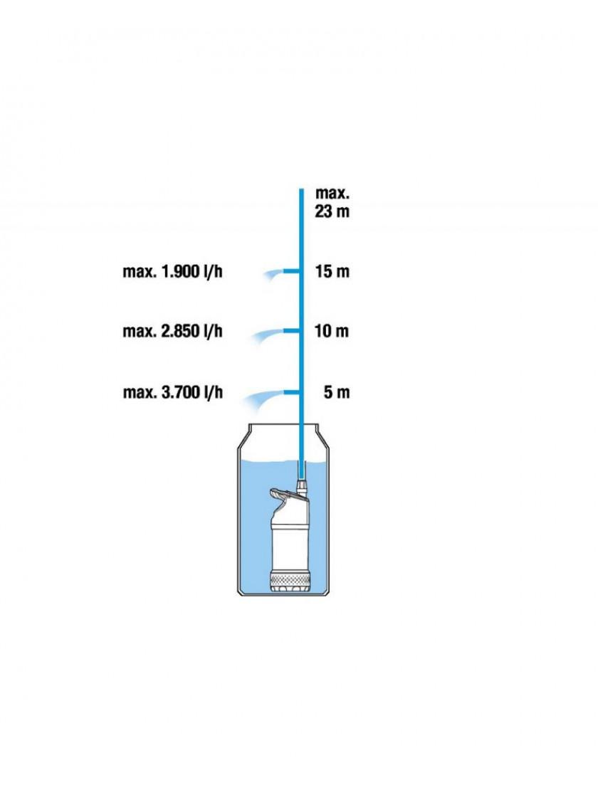 Насос для резервуаров с дождевой водой Gardena 4700/2 inox