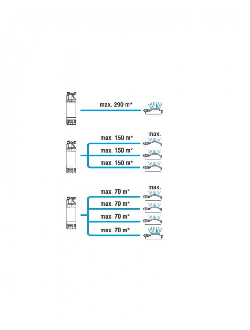 Насос погружной высокого давления Gardena 6100/5 inox automatic